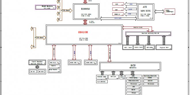 sony vaio pcg 61611 quanta ne7 uma da0ne7mb6d0 rev d schematic rh alisaler com Motherboard Connection Diagram Gateway Laptop Motherboard Schematic