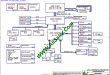 Asus AMD-SB820M schematic diagram