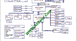 Asus AMD-SB820M schematic diagram