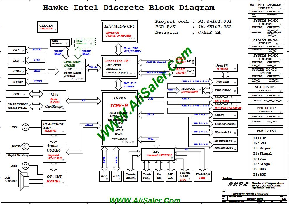 [DIAGRAM_5NL]  Dell Studio 1435 08217-1 Wistron Diaz UMA Rev:A00 Schematic – AliSaler.com | Dell Studio 1700 Wiring Diagram |  | AliSaler.com