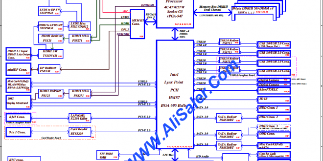 Lenovo Thinkpad T440p Vilt2 Nm