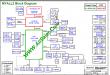 Intel ICH7 schematic diagram