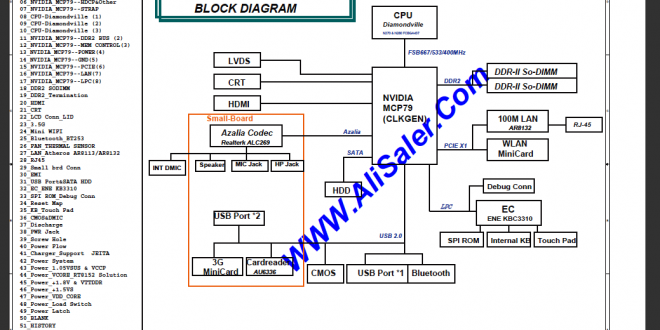 Asus A8n A8dc Amd Rev 1 0 Schematic  U2013 Alisaler Com