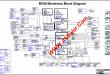 Sony Vaio ICH9 Schematic diagram