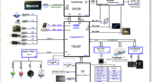 Sony Sve14 Mbx