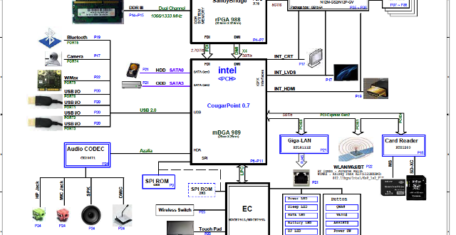 Sony Svf14 Quanta Hk8  Hk9 Chief River Ulv Schematic