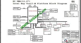 Acer Aspire v5-572p Quanta ZQK DAOZQKMB8E0 Rev:1A schematic
