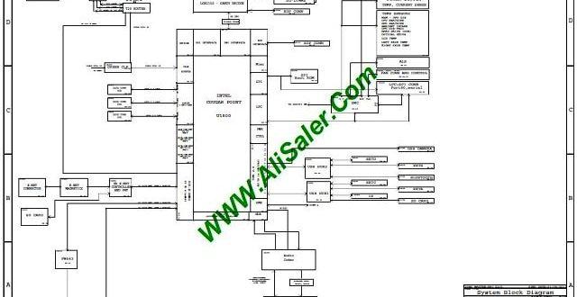 APPLE iMac A1311 K60 820-3126-A Schematic