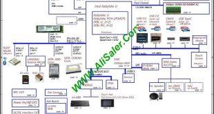 Acer Aspire A315-53 C5V01 LA-E891P Rev2A Schematic