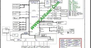 Acer Aspire E5-575 735T DAZAAMB16E0 Quanta ZAA Schematic