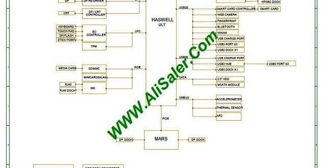 HP ElitBook 840 G2 6050A2637901-MB-A02 schematic