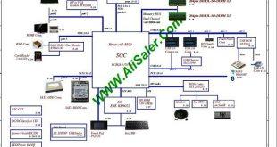 Acer Aspire E5-432 E5-432G A4WAL LA-C371P schematic