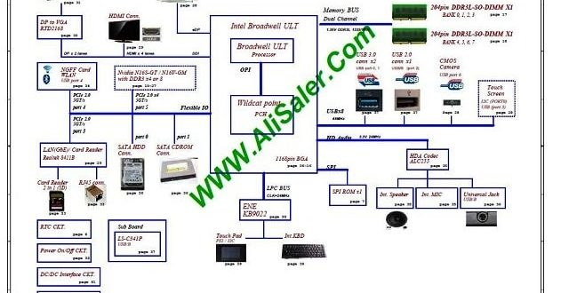 Acer Aspire E5-473 E5-473G E5-473T E5-473TG LA-C341P schematic