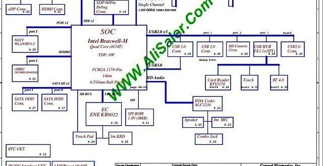 Dell Inspiron 14 5452 LA-C571P Schematic