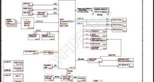 Dell Latitude 3550 ZAL50 ZAL60 LA-B072P Schematic