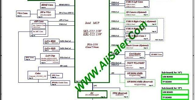 Lenovo IdeaPad 310-15IKB 510-15IKB CG413 CG513 NM-A981 Discrete r1.0 schematic