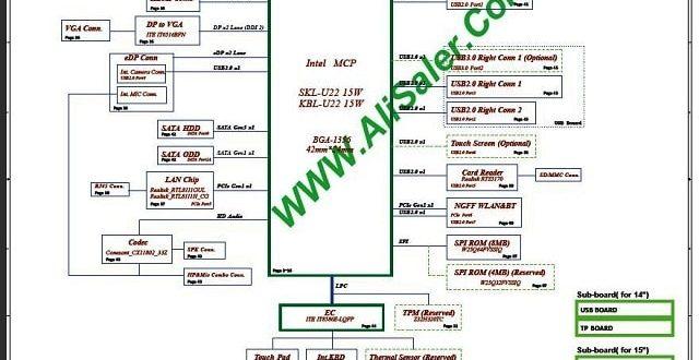 Lenovo IdeaPad 310-15ISK 510-15ISK CG511 NM-A752 UMA REV:1.0 schematic