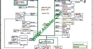 Lenovo Ideapad 320-14IKB LCFC DG425 DG525 NM-B321 Schematic