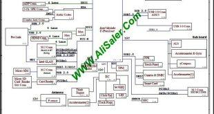 Lenovo Ideapad 500-15ISK LA-C581P Schematic