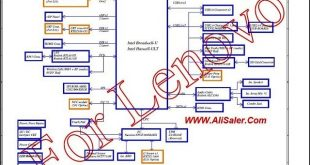 Lenovo U31-70 AIVS3-AIVE3 LA-C311P Schematic