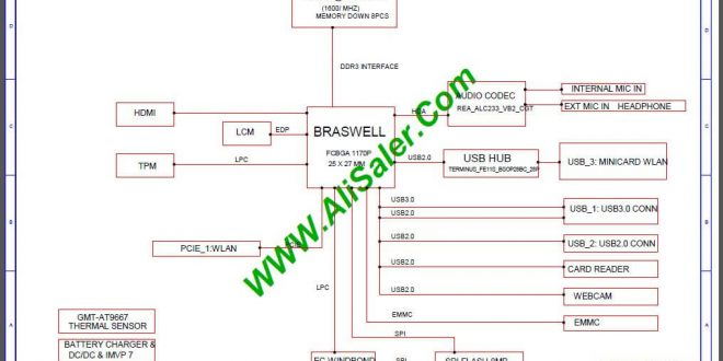 Acer Swift 1 SF114-31 Oxford2 PreMP Build Gerber2 Schematic