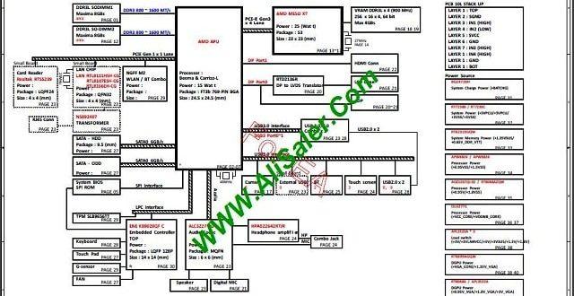 HP Pavilion 15-ab108AX DA0X22MB6D0 Quanta X22 Schematic