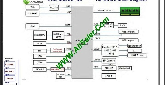 HP 15 BDL50 LA-D702P schematic