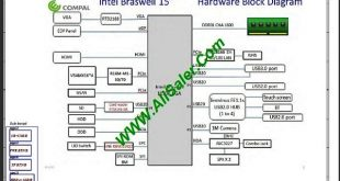 HP 15-ay series BDL50 LA-D704P schematic