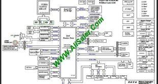 LENOVO THINKPAD L430 11248-SC schematic