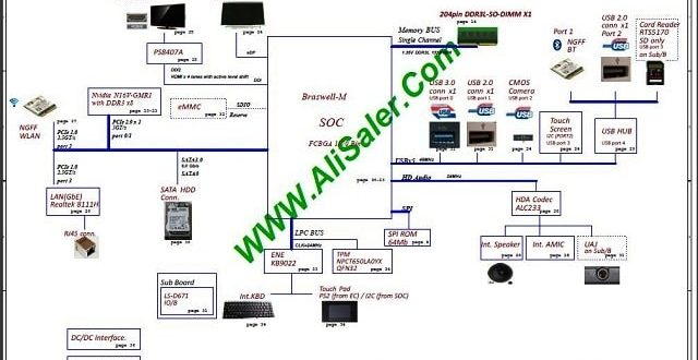 Acer ES1-532G LA-D921P schematic