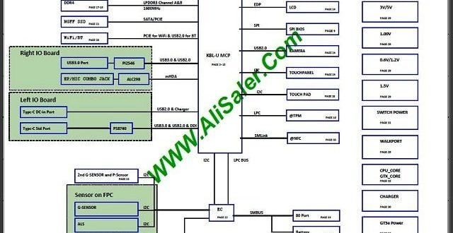 NM-A901 schematic