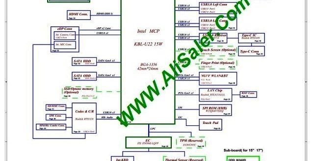 ideapad 320-15IKB DG421 NM-B241 schematic