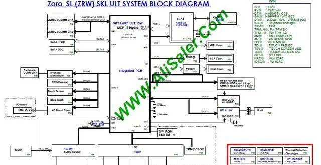DA0ZRWMB6G0 schematic