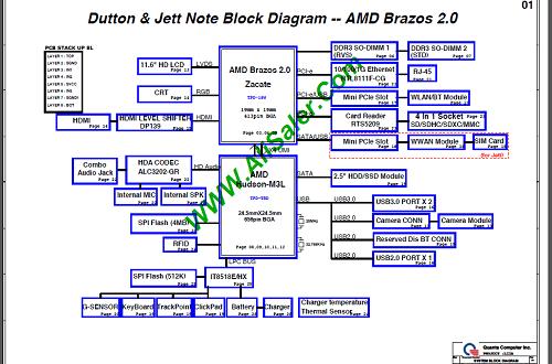 Lenovo E130 Quanta LI2 AMD schematic