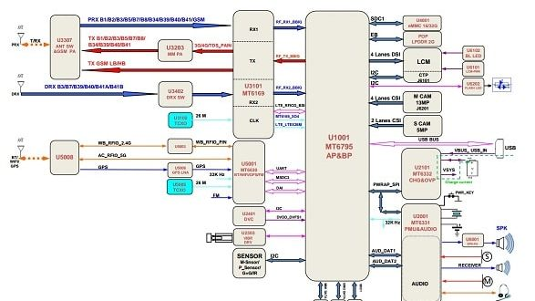 iphone schematic diagram