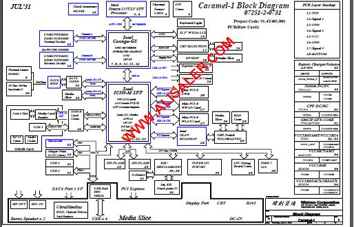 Lenovo thinkpad X200T schematic