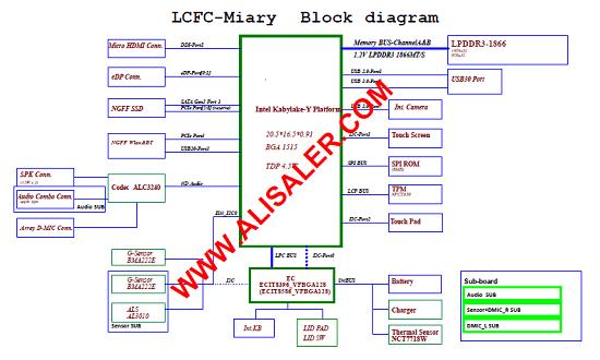 NM-B011 schematic