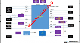 Acer Swift 3 SF314-57 NB8511 MB schematic