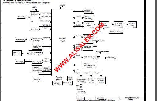 LA-8022P Schematic