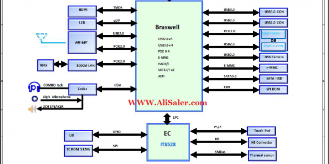 Lenovo Flex 3-1130 BM5488 Schematic
